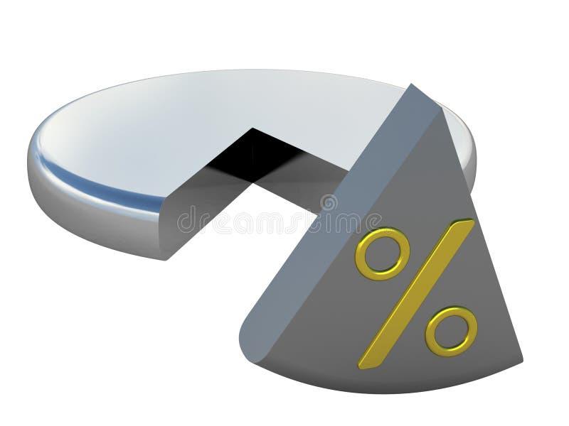 Lo schema e le percentuali illustrazione vettoriale