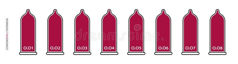 Lo spessore di Comdom ha messo rosso illustrazione vettoriale