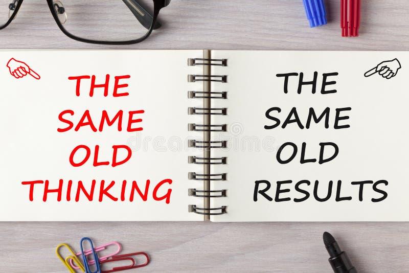 Lo stesso vecchio concetto di risultati e di pensiero immagini stock