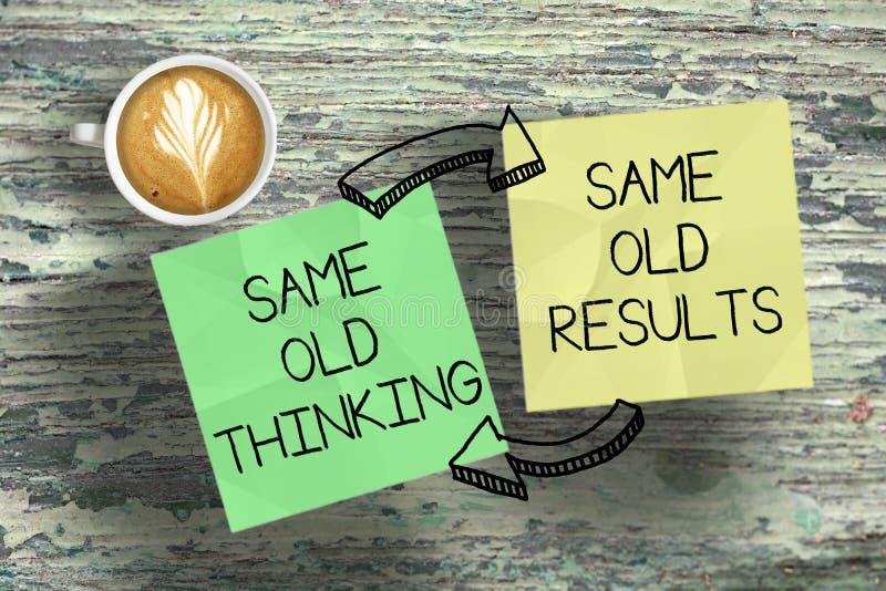 Lo stesso vecchio pensiero genera gli stessi vecchi risultati deludenti, concetto dell'insieme di mente fotografia stock