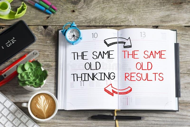 Lo stesso vecchio pensiero, gli stessi risultati vecchi nell'ordine del giorno personale con le frecce di risposte fotografie stock