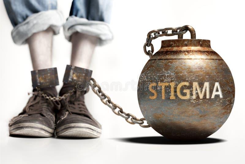 Lo stigma può essere un grande peso e un peso con un'influenza negativa - un ruolo e un impatto stigmatici simboleggiati dal peso fotografie stock