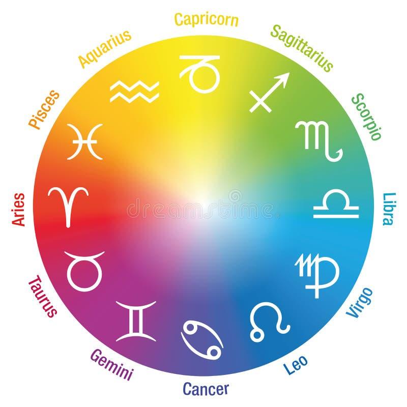 Lo zodiaco firma il cerchio colorato dell'arcobaleno royalty illustrazione gratis