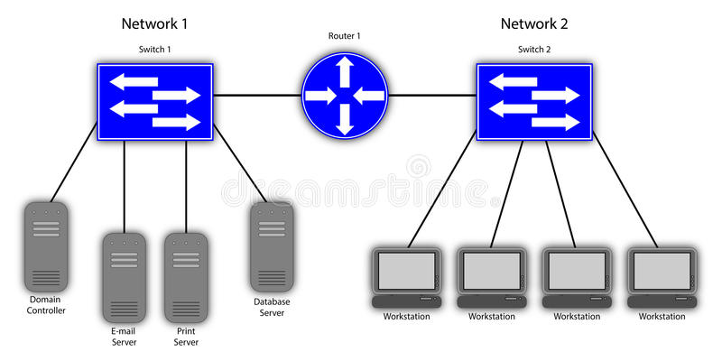 Local Area Network Diagram. An image of local area network diagram with a router stock illustration