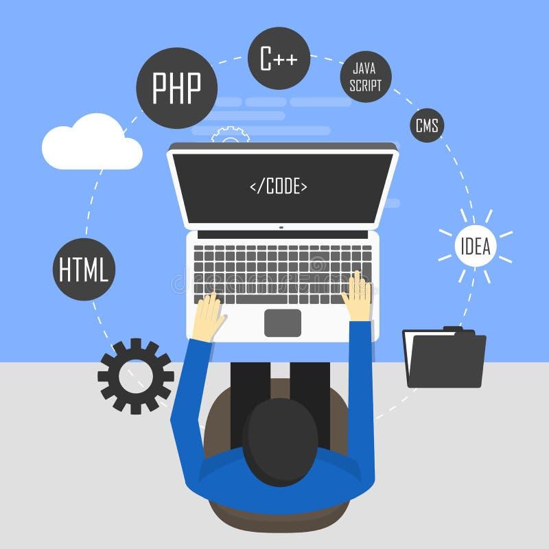 Local de trabalho da codificação do programador e do processo ilustração royalty free
