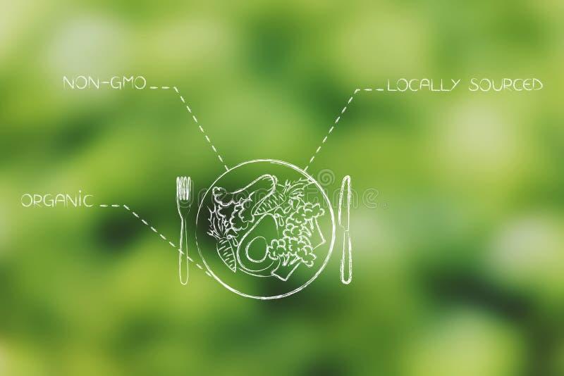 Localmente ricetta organica di non GMO ed originaria del vegano fotografia stock