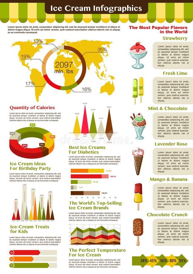 Lodów elementów wektorowy infographic szablon ilustracja wektor