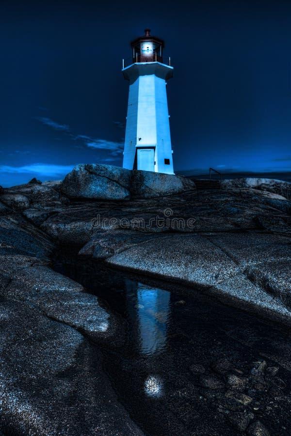 Lodlinje av den Peggys liten vikfyren, Nova Scotia på natten fotografering för bildbyråer