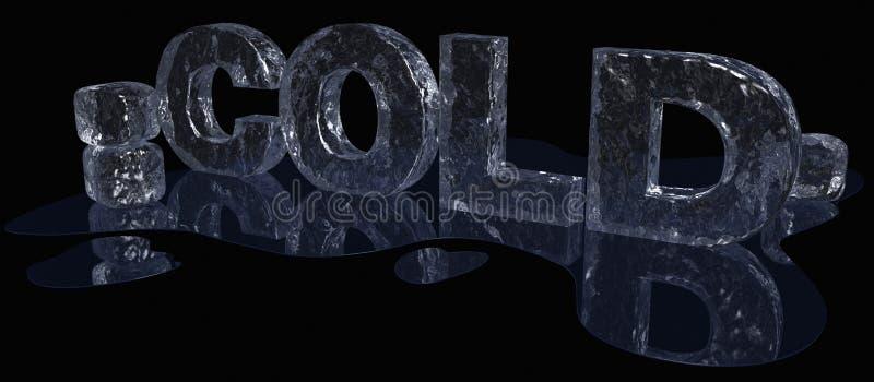 lodowy zimno typ royalty ilustracja