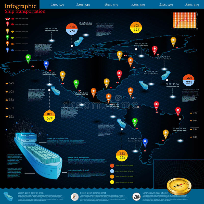 Logística infographic de buques de carga con la ruta de la entrega Correspondencia de mundo América stock de ilustración