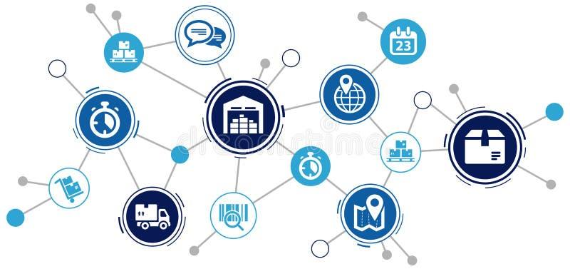 Logística/processos interconectados da cadeia de aprovisionamento em empresas espertas - ilustração ilustração do vetor