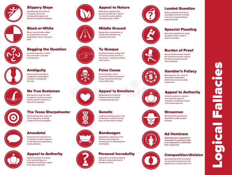 Logical Fallacies Infographic Icons. Vector icons of most common Logical Fallacies for infographic videos and illustrations stock illustration