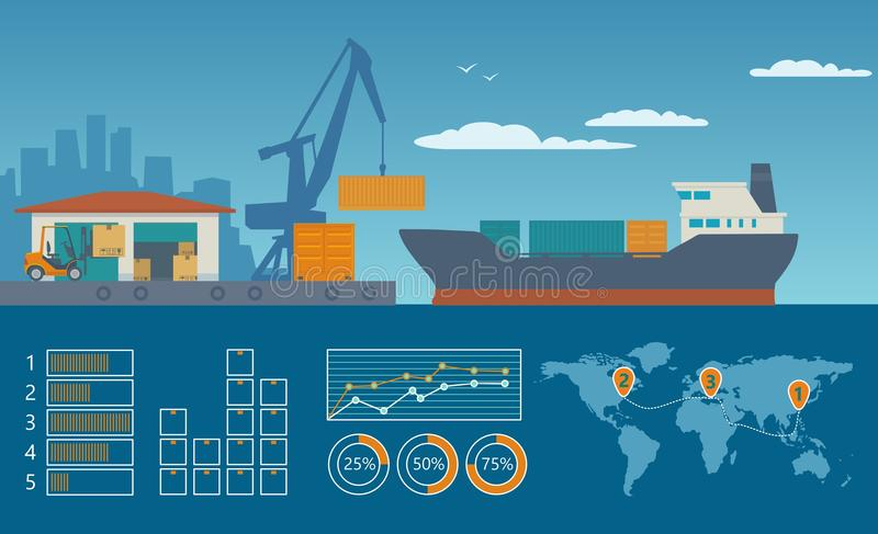 Logistic concept loading processes from warehouse to ship loader, crane. royalty free illustration