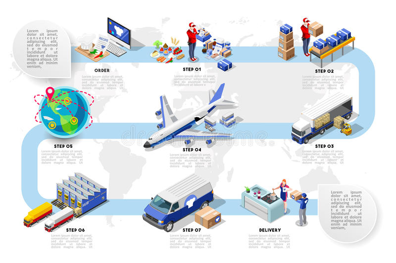 Logistic Infographic Food Delivery Chain Isometric Vector stock illustration