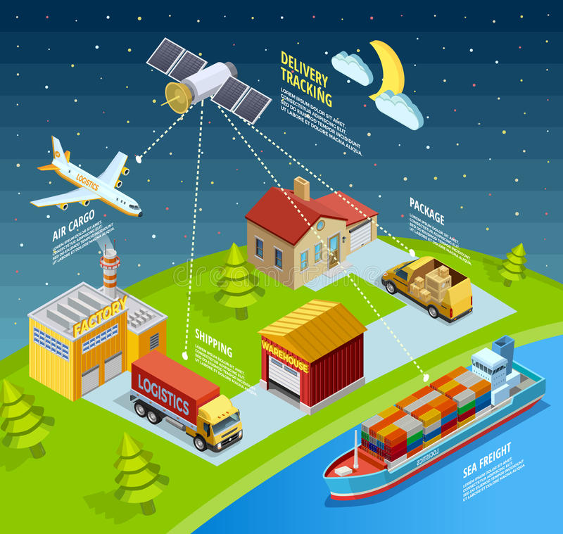 Logistic Network Template. With air sea land transport and delivery control by sattelite vector illustration stock illustration