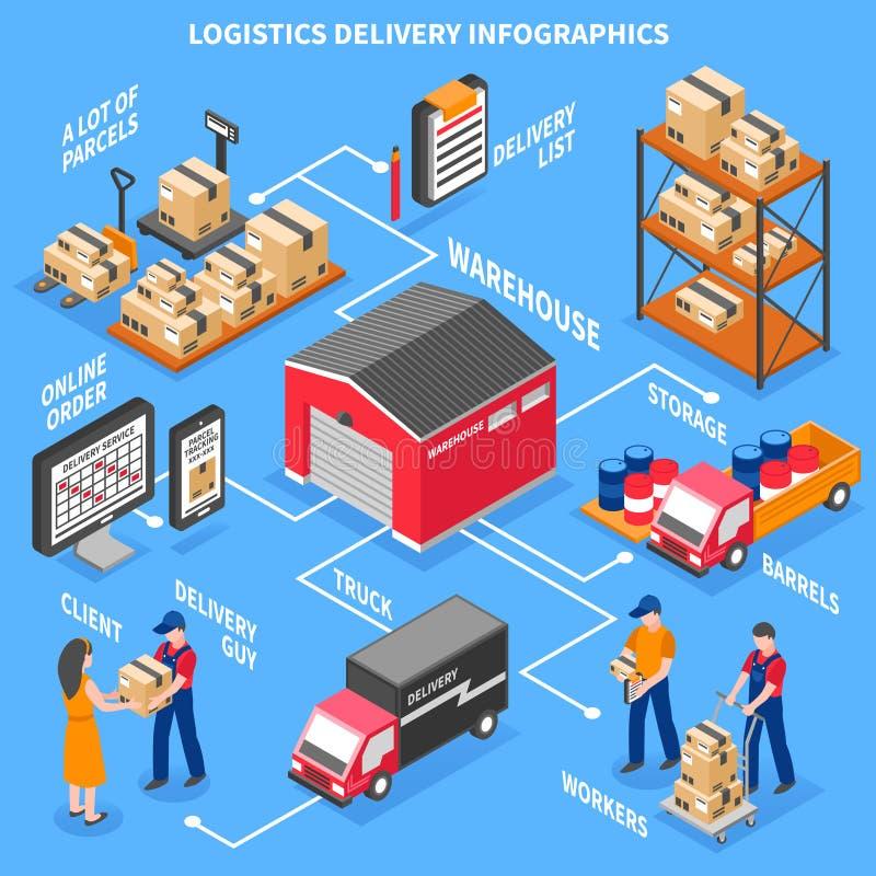 Logistica e consegna Infographics isometrico illustrazione vettoriale