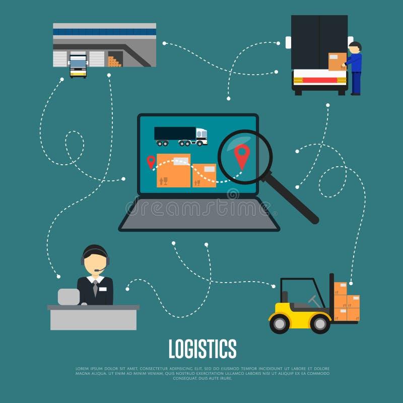 Logistics and freight shipment flowchart. Vector illustration. Services operator coordinating cargo transportation. Warehouse, logistics manager, freight stock illustration