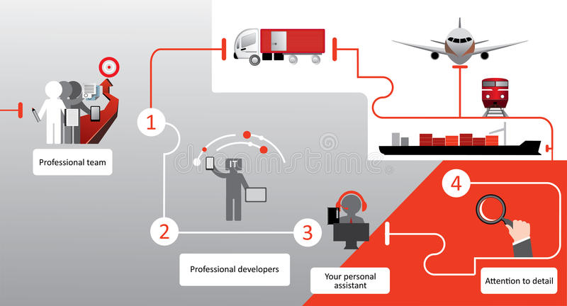 Logistics icons. Delivery of cargo. Professional team vector illustration