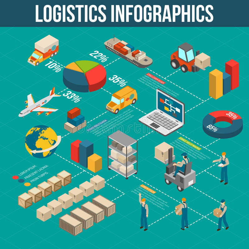 Logistics Transportation Infografic Flowchart Isosmetric POster. Logistics cargo transportation storage sorting and delivery infograpics in flowchart form with stock illustration