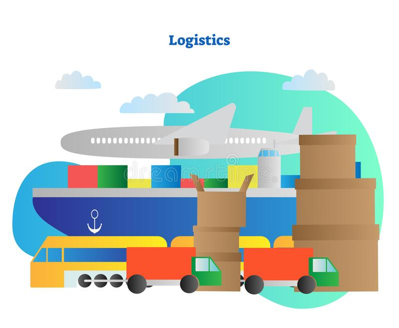 Logistics vector illustration. Distribution and shipment delivery ways. Airplane, ship, train and bus. Cargo by sea, air, railway. vector illustration