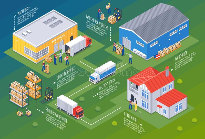 Logistics And Warehouse Composition royalty free illustration