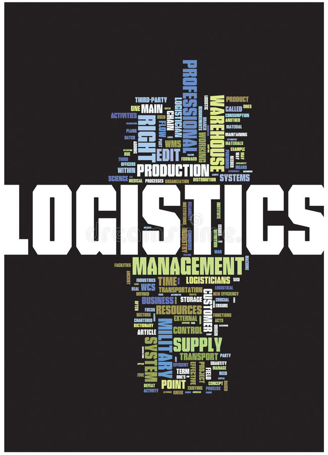 Logistics word cloud vector illustration