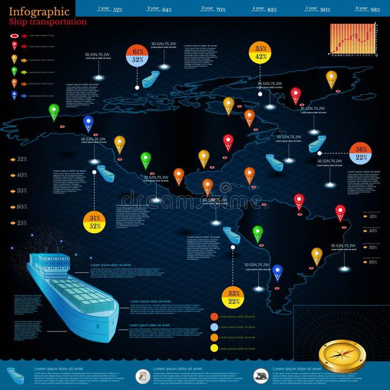 Logistiek infographic van vrachtschepen met route van levering De kaart Amerika van de wereld stock illustratie