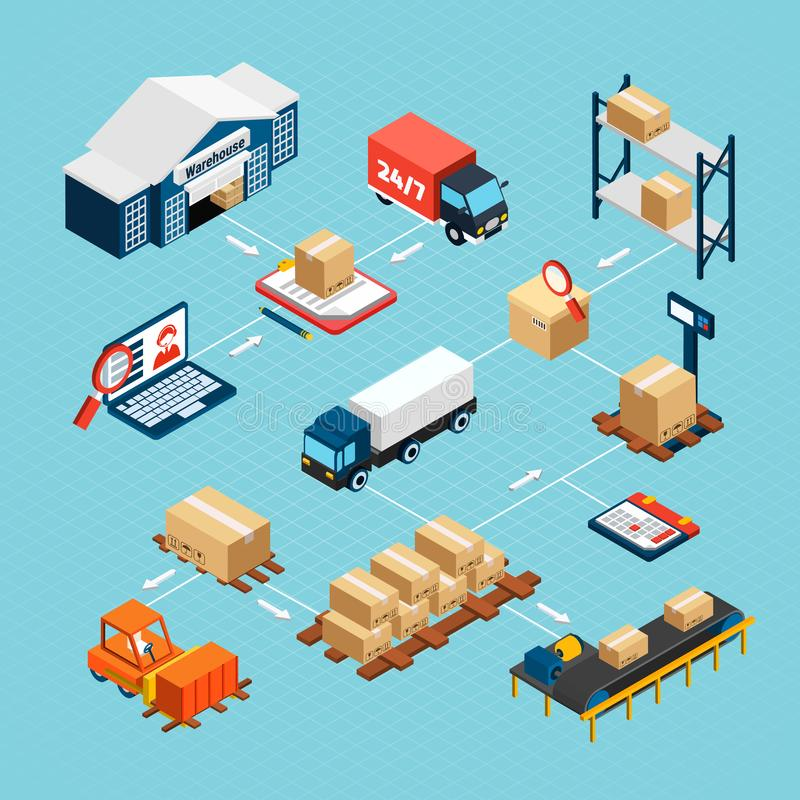Logistiek Isometrisch Stroomschema stock illustratie
