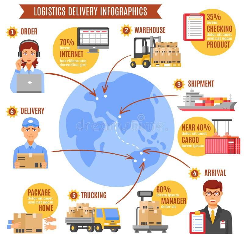 Logistikleverans Infographics vektor illustrationer