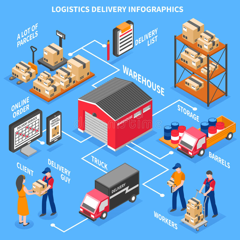 Logistique et livraison Infographics isométrique illustration de vecteur