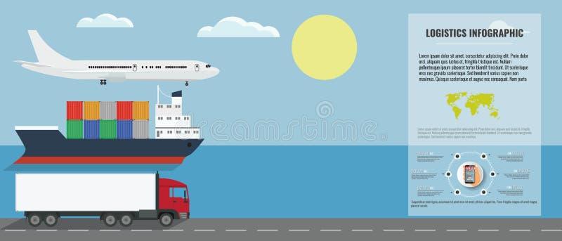 Logistische Schablone Infographic und des Transportes Planieren Sie, Schiff und TIR-LKW mit infographic Brett Auch im corel abgeh vektor abbildung