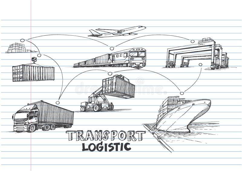 Logistischer Handabgehobener betrag auf gezeichnetem Notizbuchpapier lizenzfreie abbildung