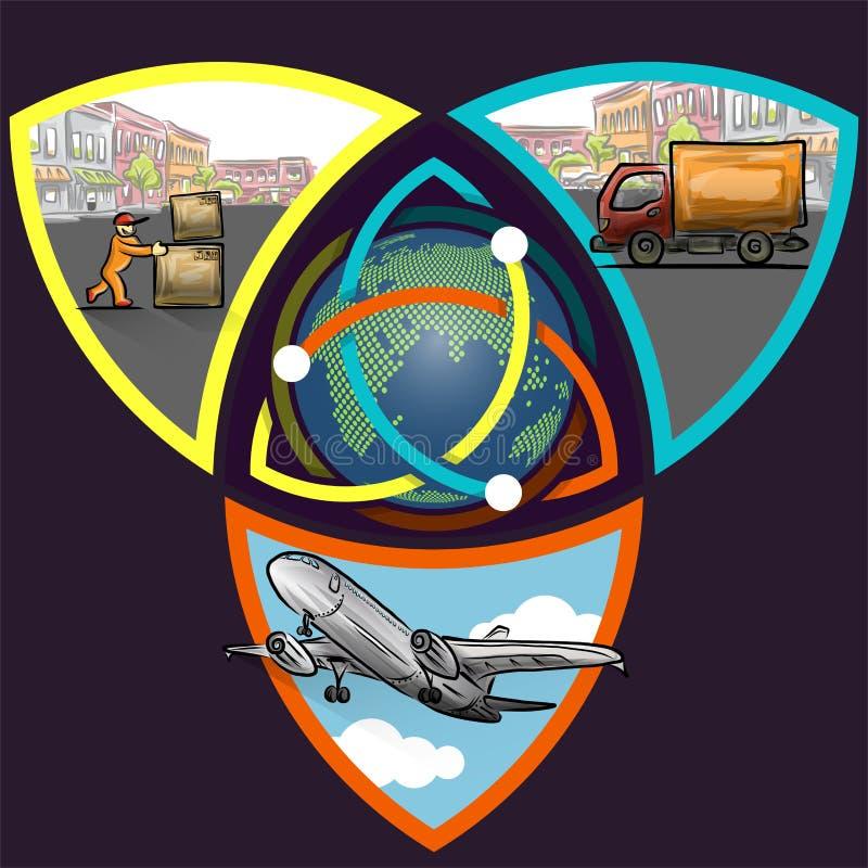 Logistisches Konzept infographics der weltweiten Lieferung des dreifachen Schrittes stock abbildung