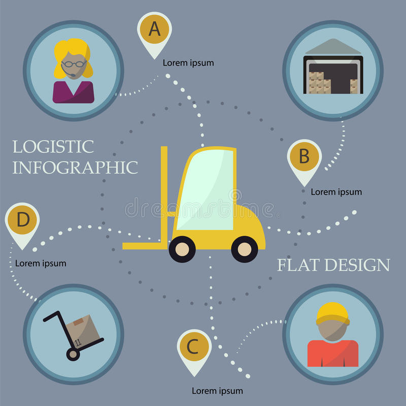 Logistisk infographic plan symbolsuppsättning stock illustrationer