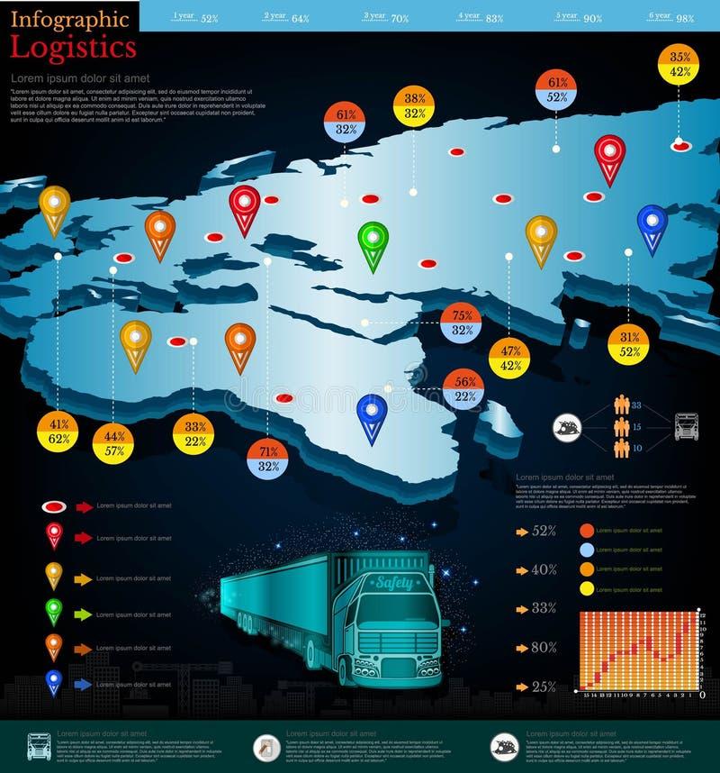 Logistiskt infographic Översikt av Europa och Ryssland med olik information royaltyfri illustrationer
