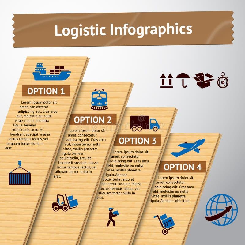 Logistycznie infographic szablon royalty ilustracja