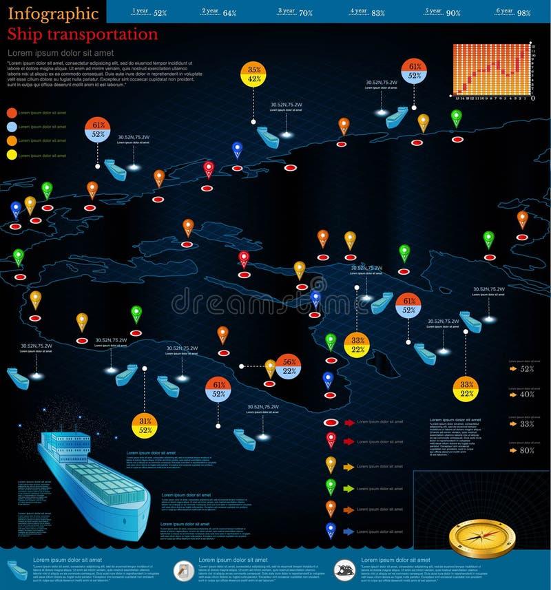 Logistyki infographic ładunków statki z trasą Część światowa mapa Afryka Europa ilustracja wektor