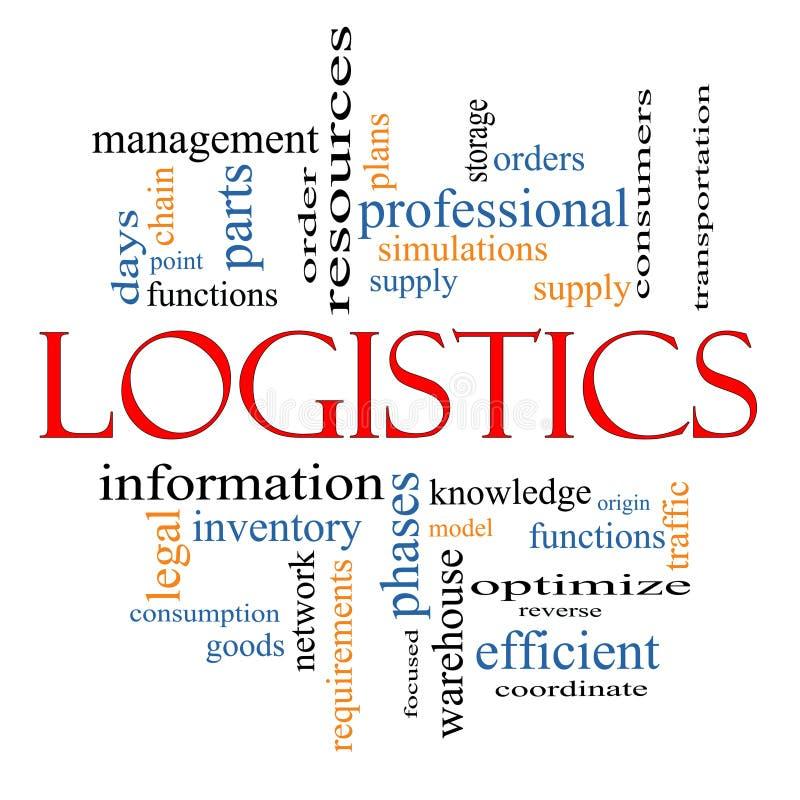 Logistyki pojęcie ilustracja wektor