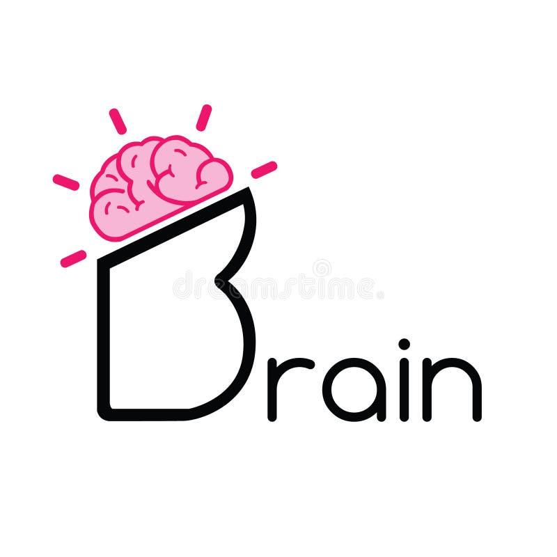 Logo Brain royalty free stock images