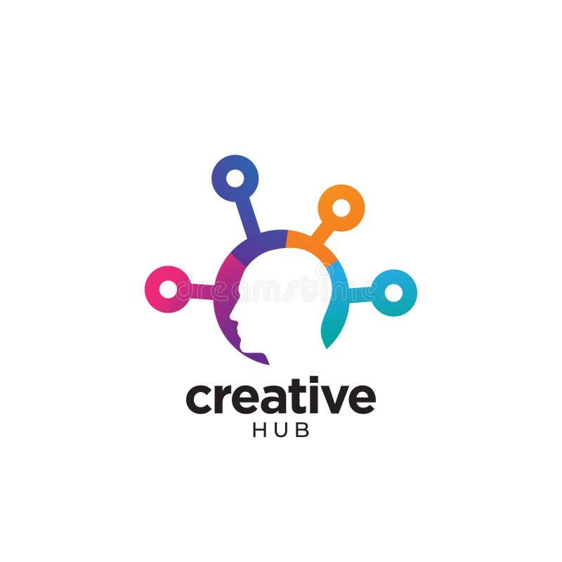 Logo creativo del hub con la testa della gente negativa dello spazio illustrazione di stock