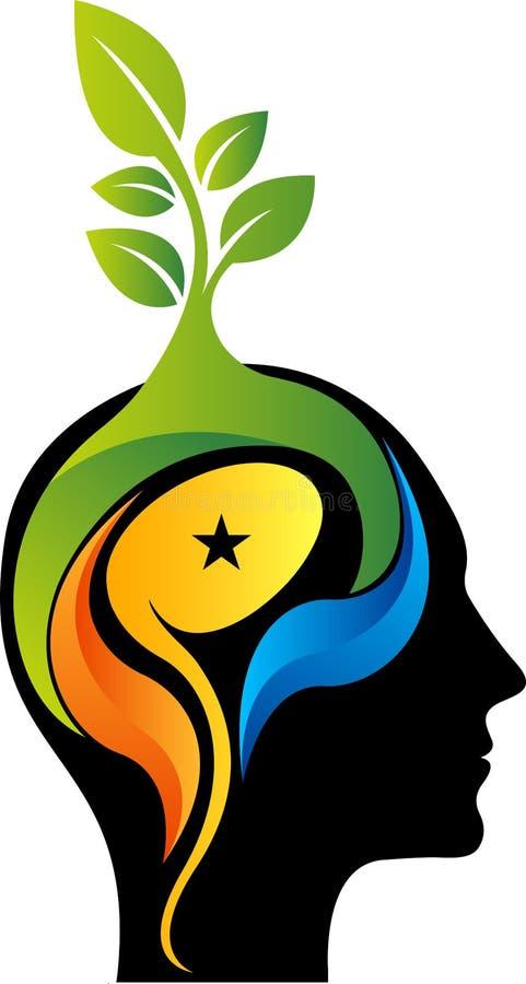 Logo dell'albero di mente illustrazione di stock