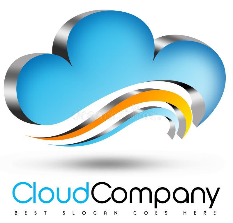 Logo della nuvola royalty illustrazione gratis