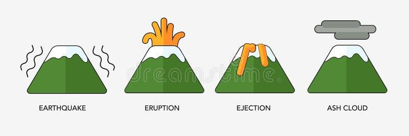 Logo di eruzione del vulcano, illustrazione su fondo bianco immagini stock libere da diritti