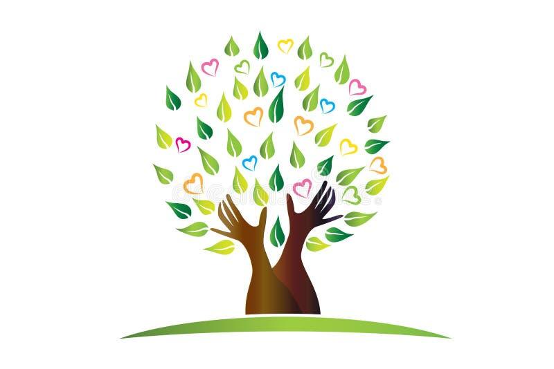Logo drzewo z ochronnymi ręka liści pracy zespołowej symbolu ikony ludźmi royalty ilustracja