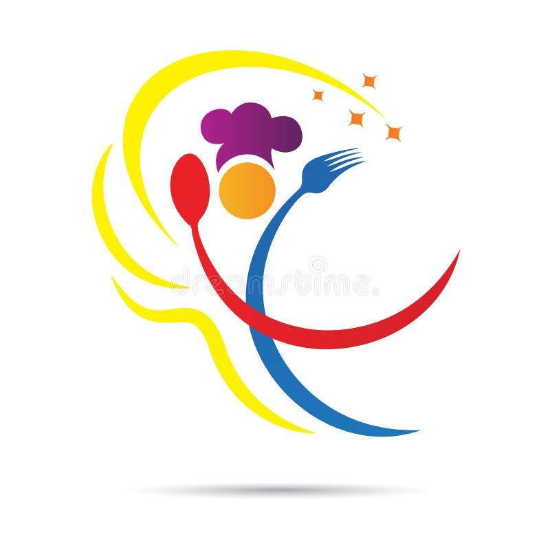 Logo för restaurang för gaffel för kockhattsked stock illustrationer