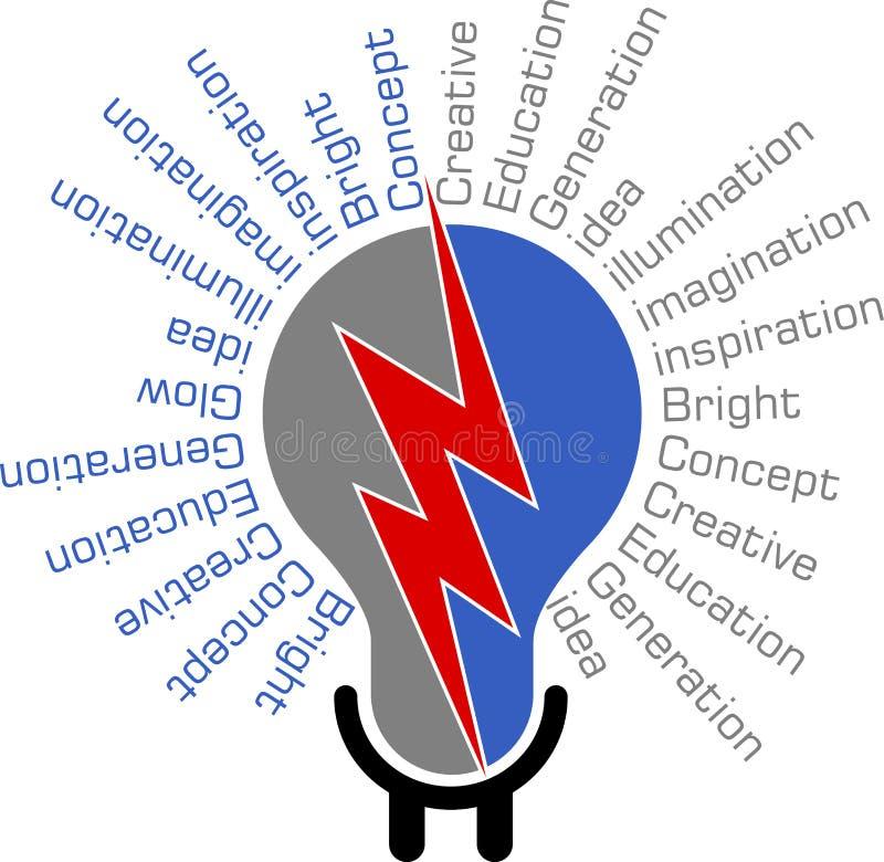 Logo luminoso di idea illustrazione vettoriale