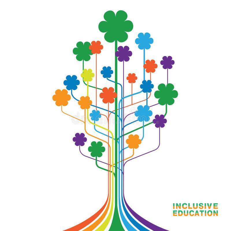 Logo per istruzione inclusa, concetto di uguaglianza della gente differente illustrazione vettoriale