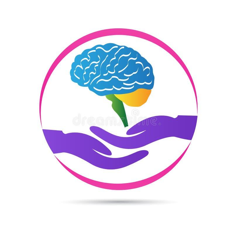 Logotipo creativo humano del cuidado del cerebro ilustración del vector