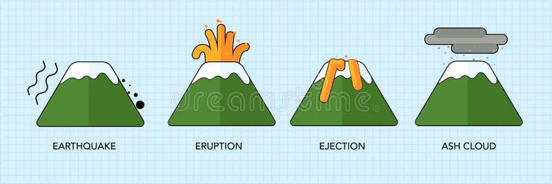 Download Logotipo Da Erupção Do Vulcão, Ilustração No Fundo Branco Ilustração Stock - Ilustração de isolado, eruption: 80103094