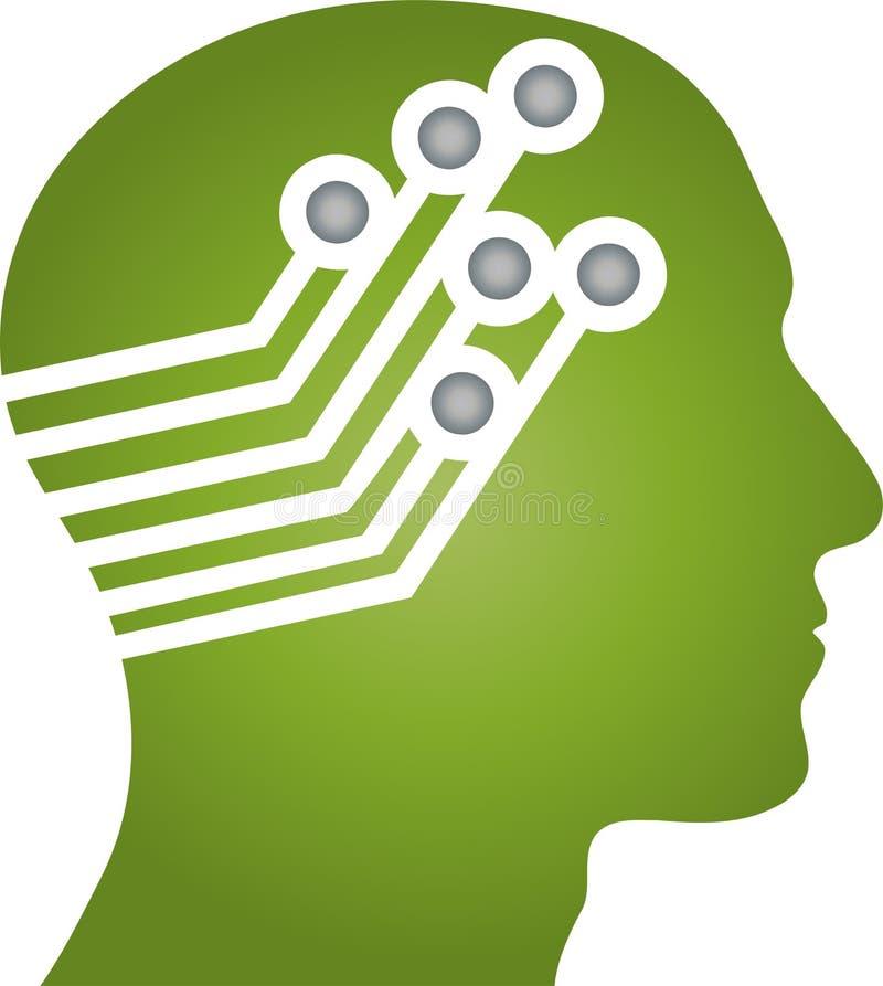 Logotipo de la cabeza, de la cara y del tablero, de la cabeza y del robot libre illustration